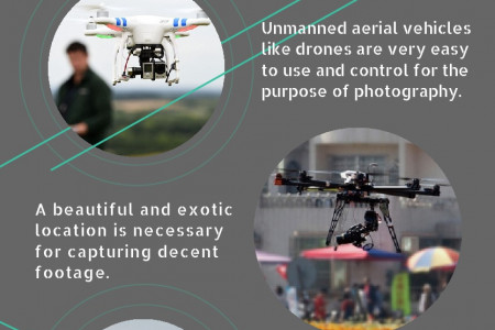 Few Myths About Drone Photography That Are So Wrong Infographic