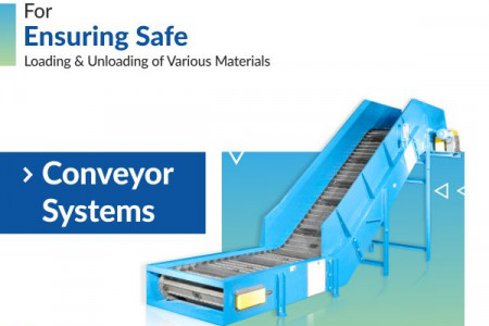 Few Things to Know About Conveyor Supplier in Malaysia Infographic