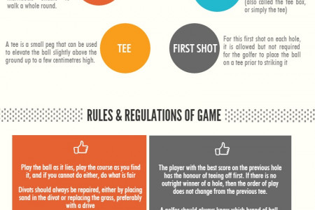 Few Things to Know about the Golf Game Infographic