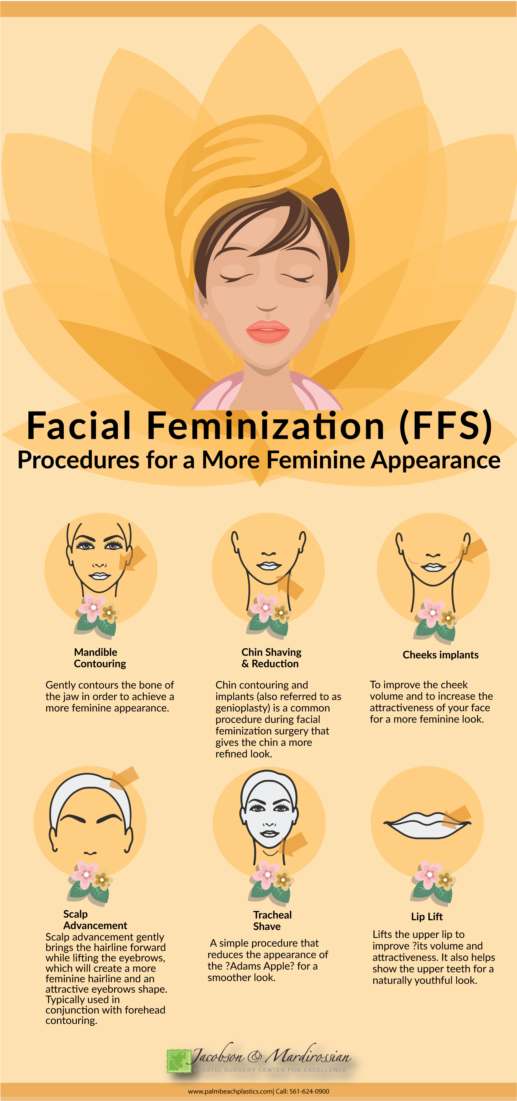 FFS Procedures for a More Feminine Appearance | Visual ly
