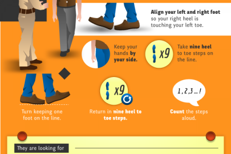 Field Sobriety Tests: When Your License Depends on It Infographic