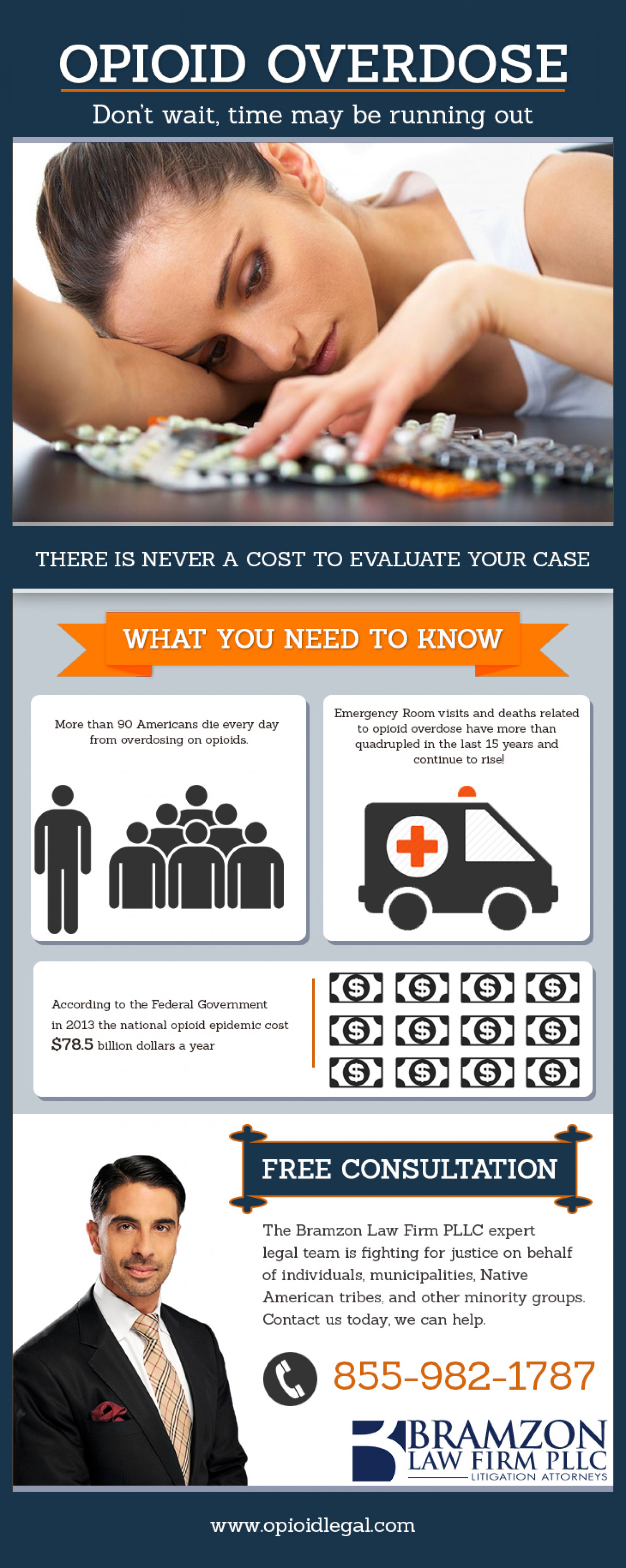 Fight against opioid overdose   Infographic