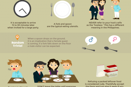 Filipino Dining Etiquette: A Short Primer Infographic