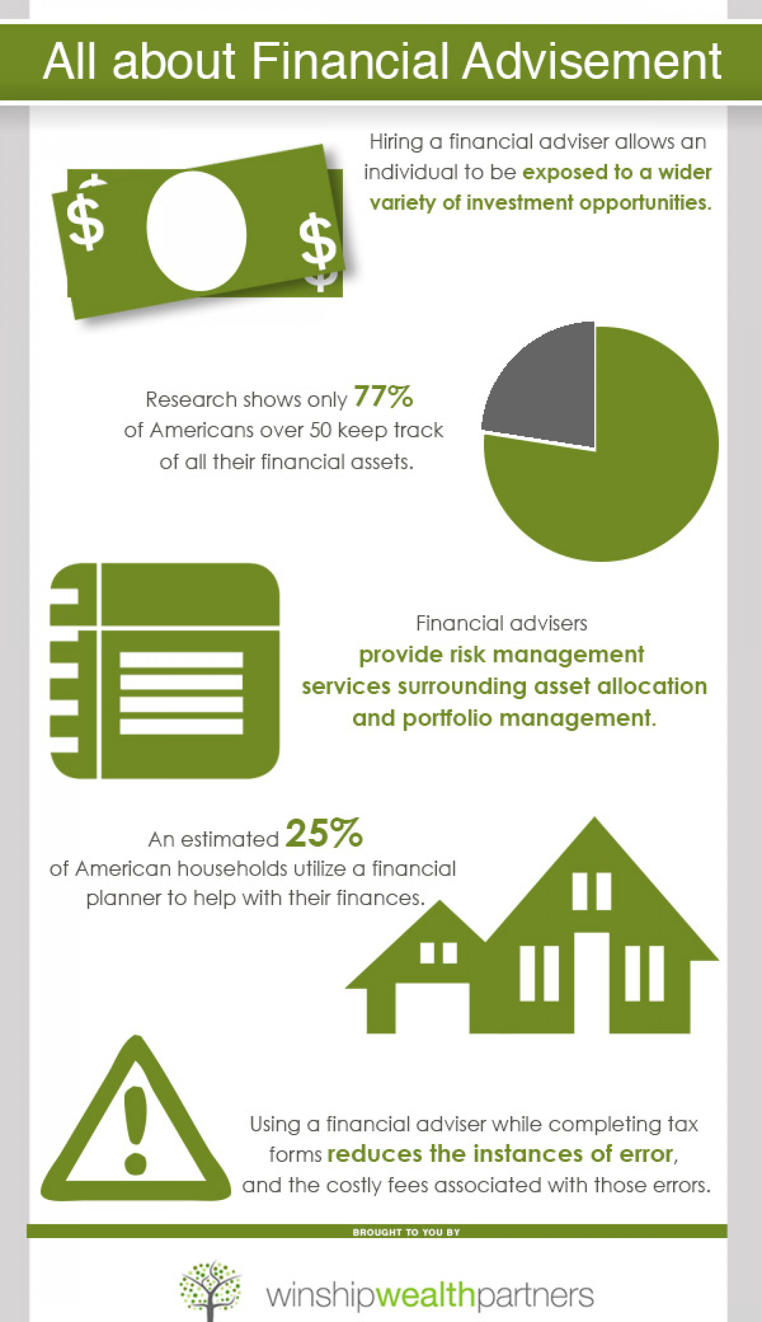 All About Financial Advisement Infographic