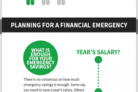 Financial Emergencies  Infographic