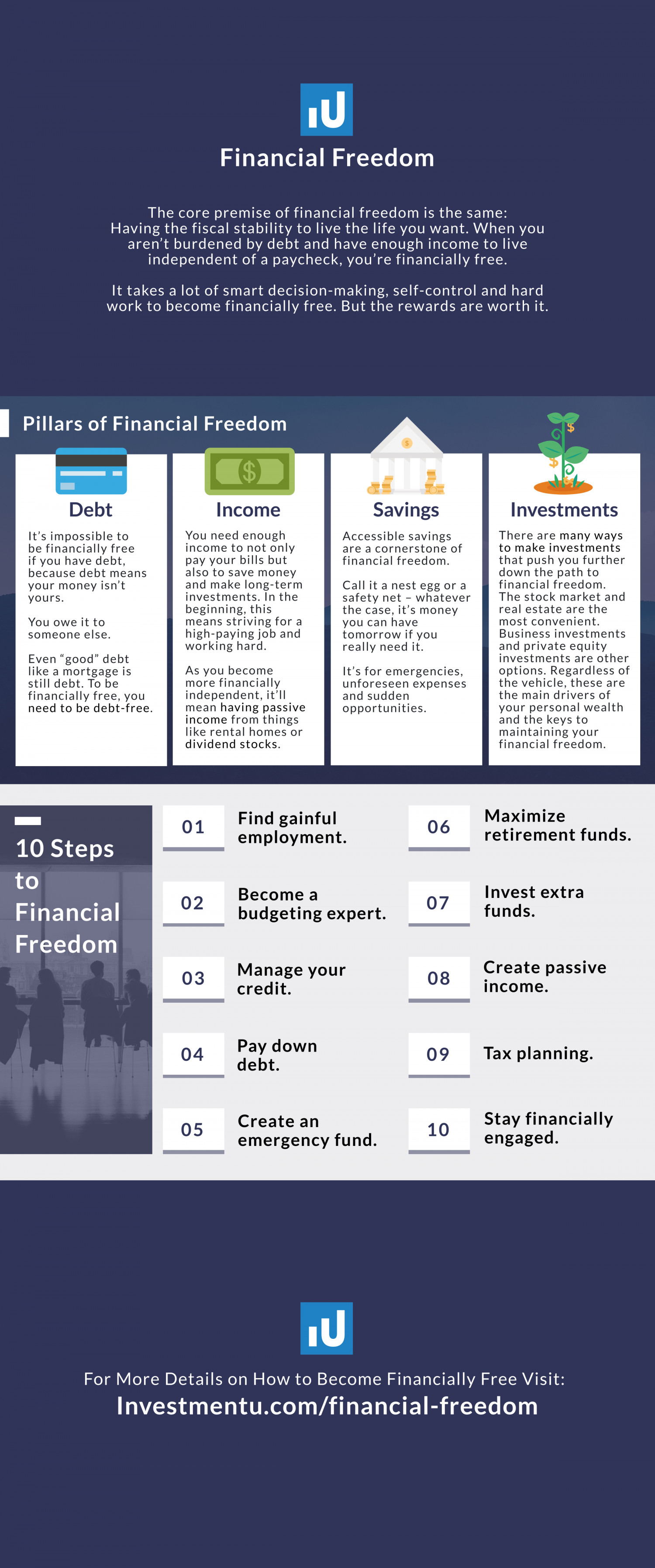 Financial Freedom - Investment U Infographic