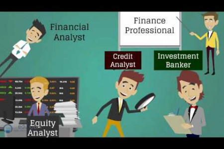 Financial Modeling Training  Infographic