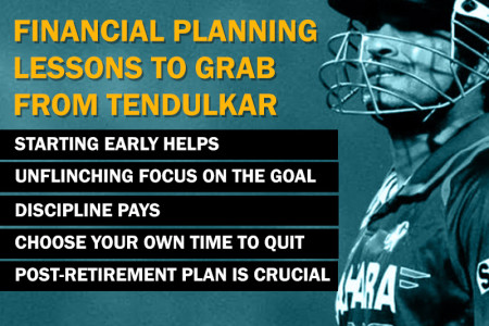 Financial Planning Lessons to Grab From Sachin Tendulkar Infographic