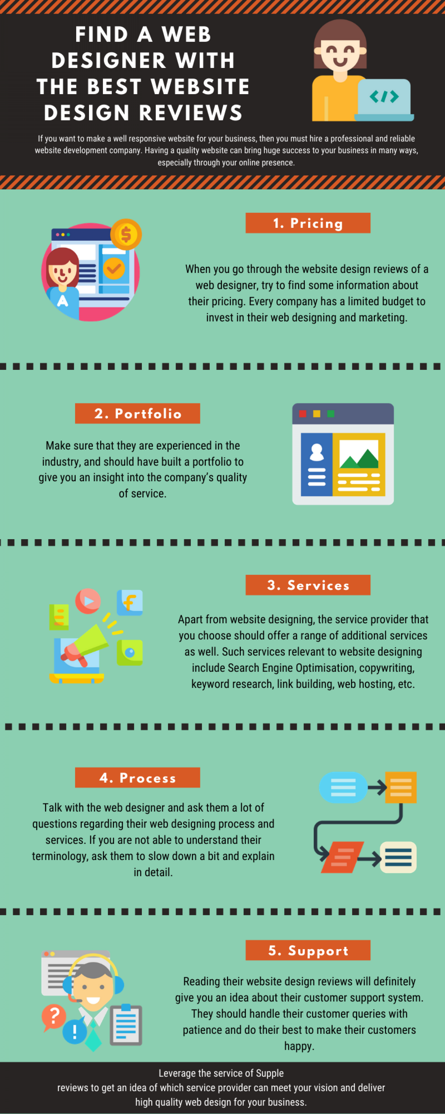 Find a Web Designer With the Best Website Design Reviews Infographic