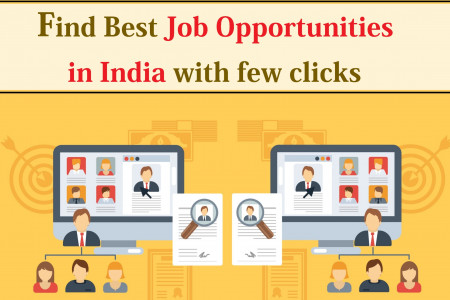 Find Best Job Opportunities in India with few clicks Infographic