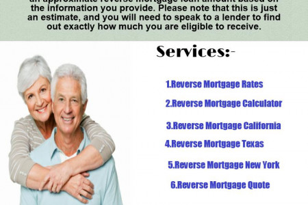 Find Best Reverse Mortgage in USA Infographic