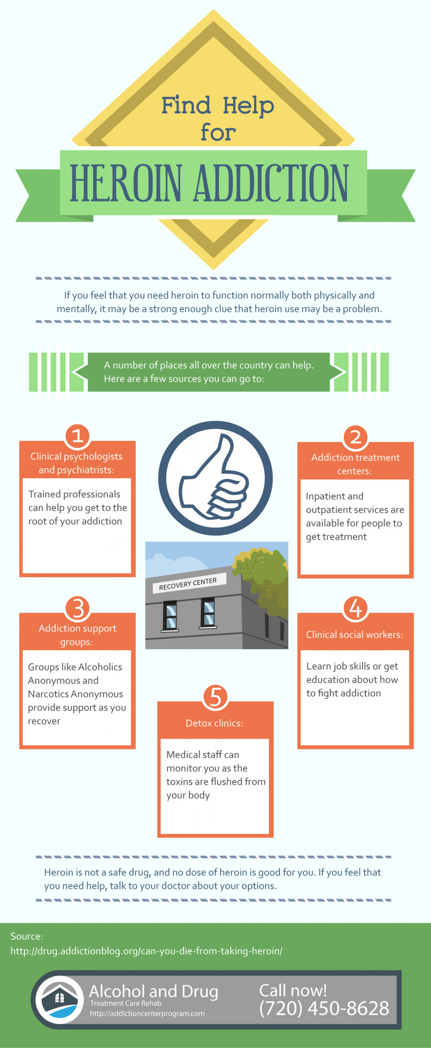 Find Help for Heroin Addiction   Alcohol and Drug Treatment Care Rehab Infographic