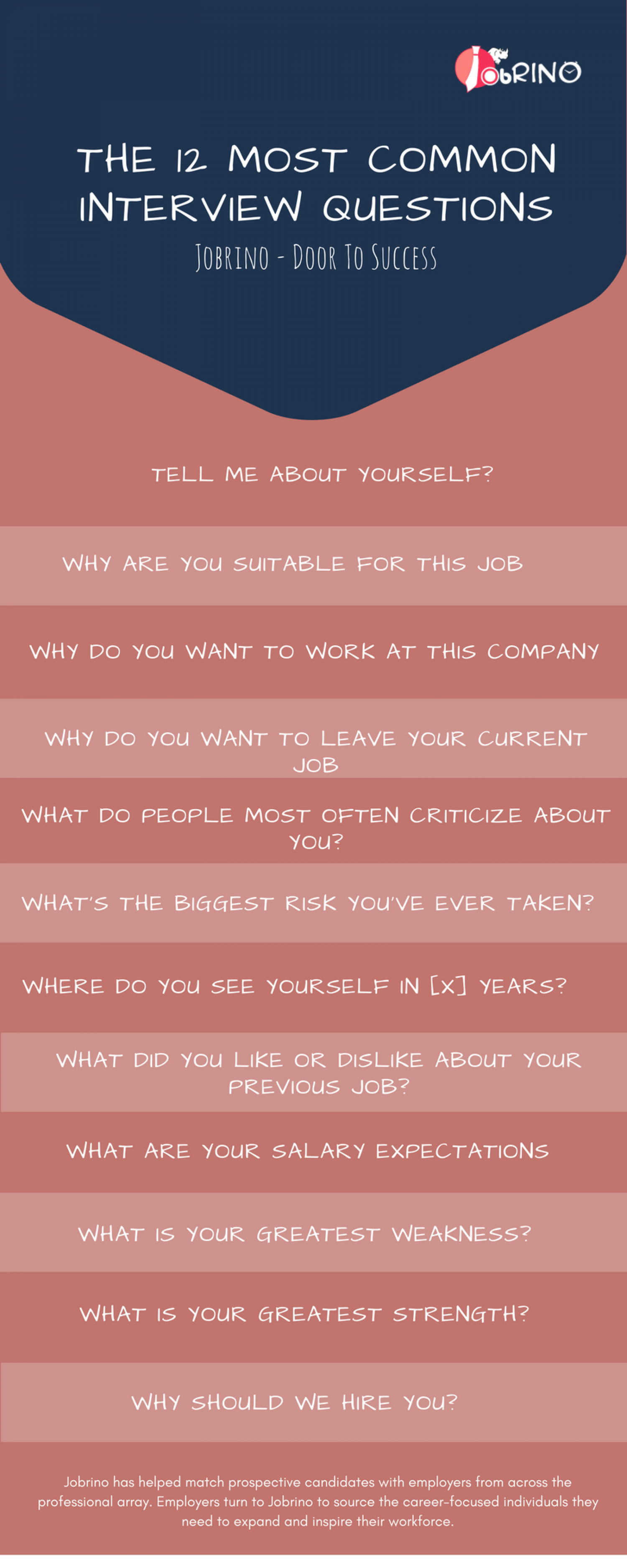 Find the 12 most common interview questions - JobRino Infographic