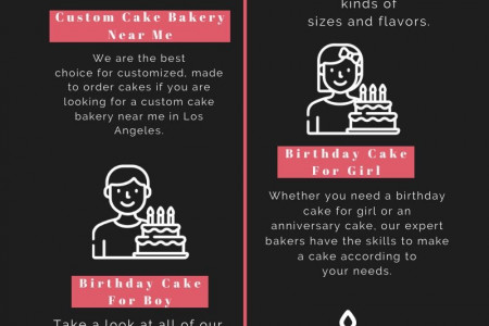 Find the Best custom Cake Bakery Near me Infographic