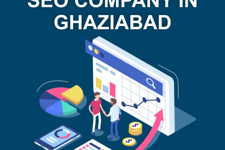 Find the best SEO company in Ghaziabad for your business. Infographic