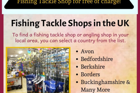Find the Fishing Tackle Shops In the Uk Infographic