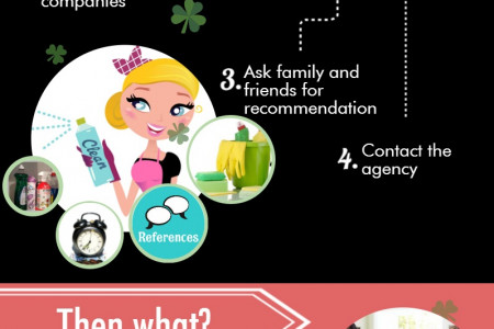 Find the perfect housekeeper for your family Infographic