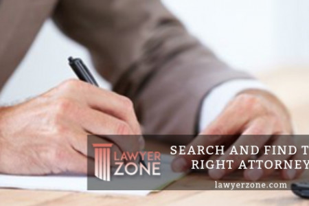 Find the Right Attorney New York | Lawyerzone Infographic