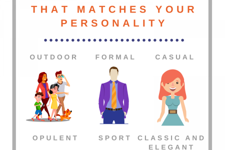 Find the Watch that Matches Your Personality Infographic