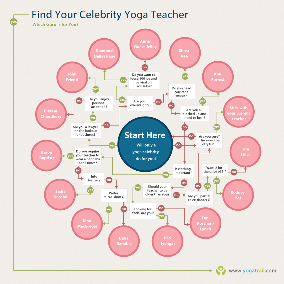 Find your celebrity yoga teacher visual geenschuldenfo Choice Image