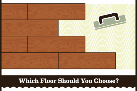 Find Your Footing with Pre-Finished Hardwood Flooring Infographic