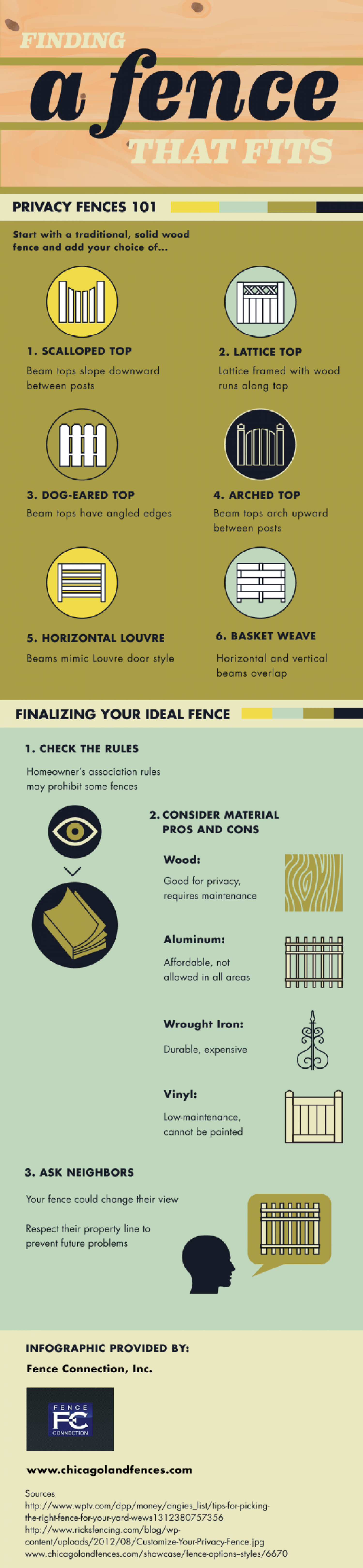 Finding a Fence That Fits Infographic