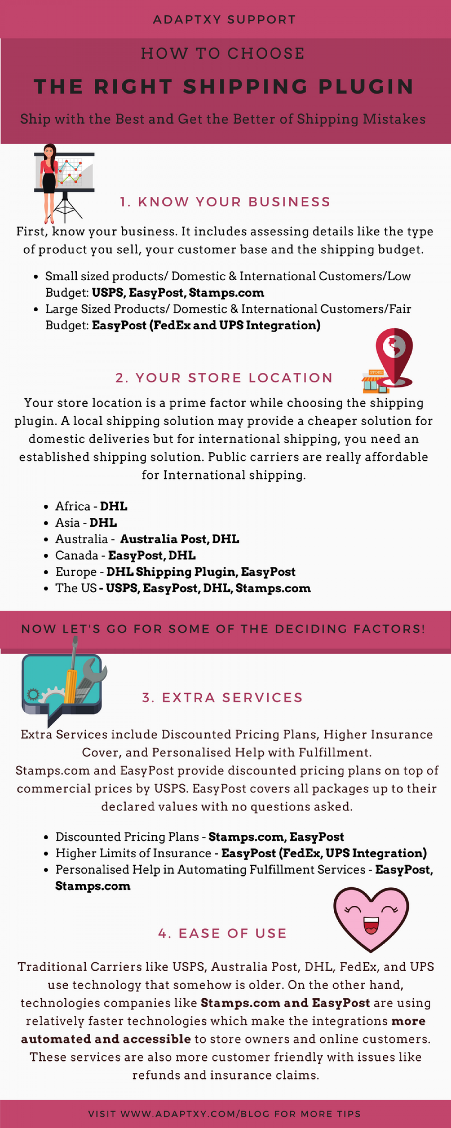 Finding a right shipping solution! Infographic