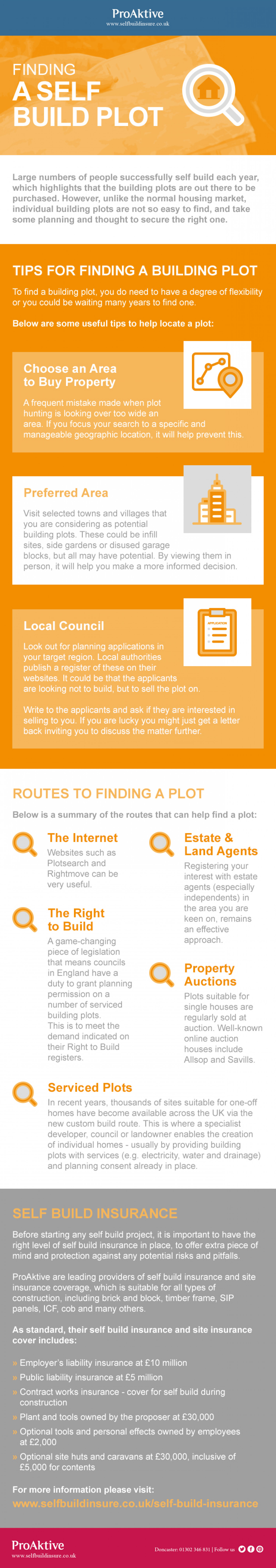 Finding a Self Build Plot Infographic