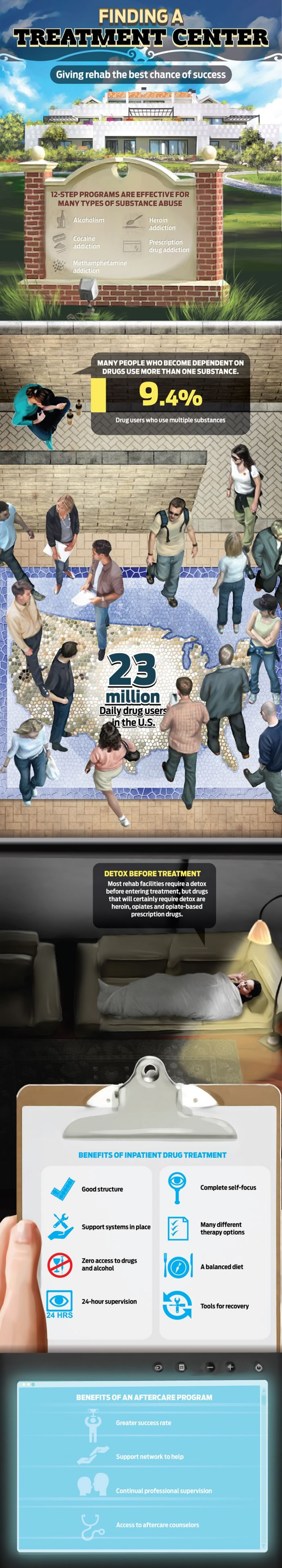Finding An Addiction Treatment Center Infographic