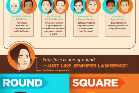 Finding The Right Glasses For Your Face Shape Infographic