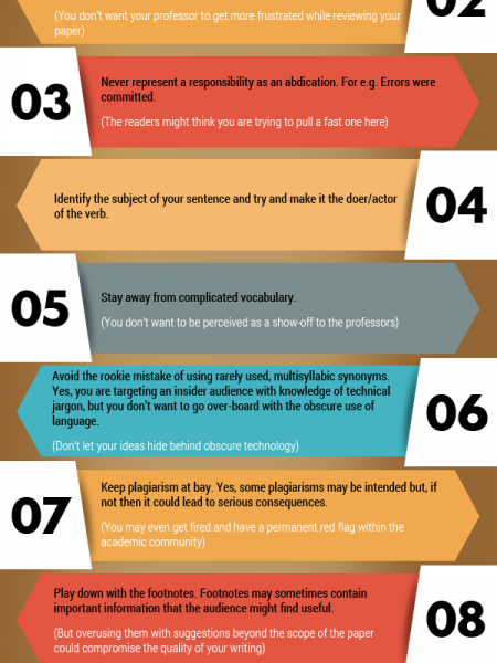 Finest Academic Essay Writing Service  Infographic