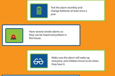 Fire Safety For Kids  Infographic