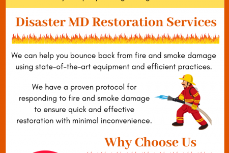 Fire, Smoke, and Soot Cleanup Services in Southfield Infographic