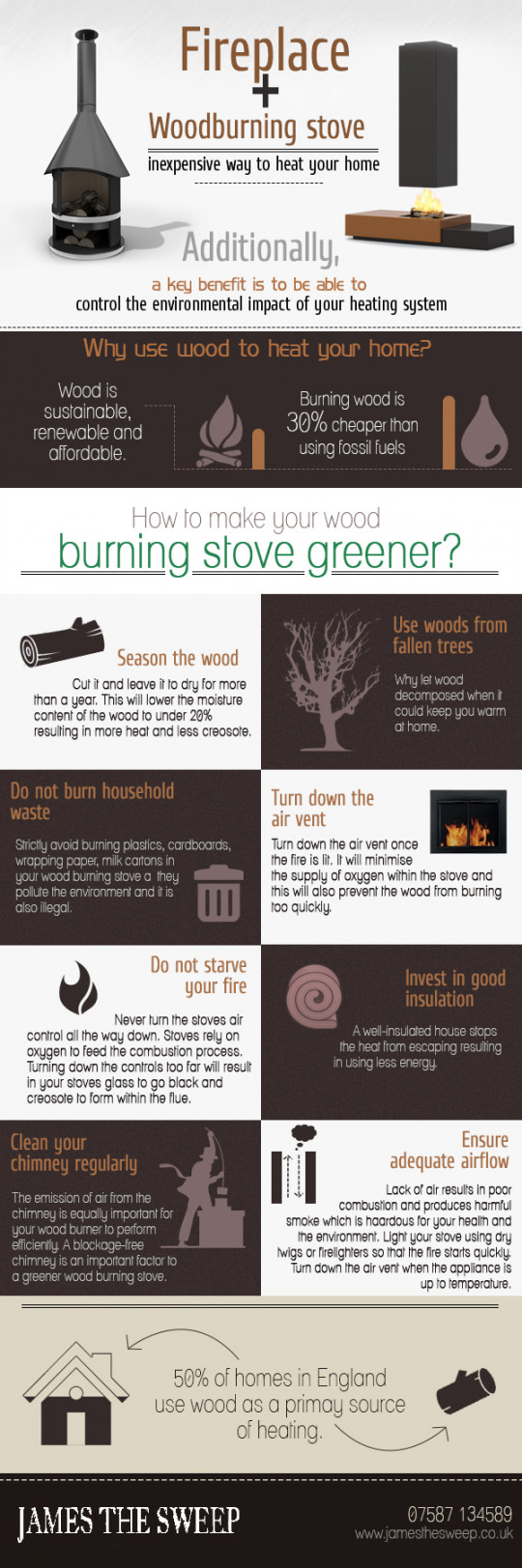 the heat is on the debate over woodburning stoves law street tm. Black Bedroom Furniture Sets. Home Design Ideas