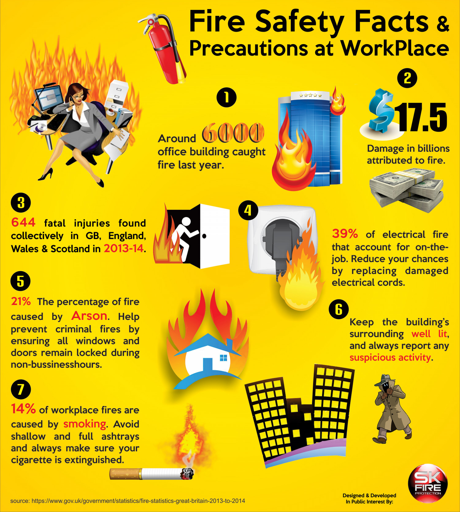 fire hazards and precautions October is national fire safety month and while the main focus is on preventing   prevent ignition – use all precautions to prevent ignition in.