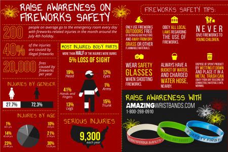 Fireworks Safety Tips Infographic
