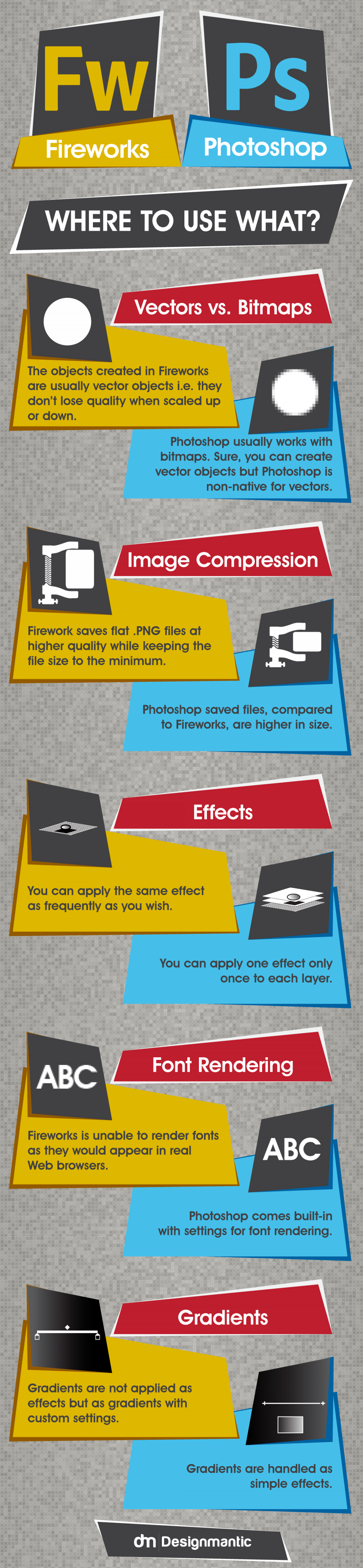Fireworks vs. Photoshop Infographic