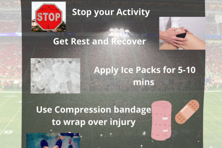 First Aid For Sports Injury | Best Sports Injury Doctor in Chennai Infographic