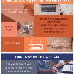 First day in the office the ultimate office manager checklist first day in the office the ultimate office manager checklist visual altavistaventures Images