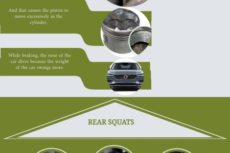 First Signs of Worn Out Shock Absorbers in a Volvo Infographic