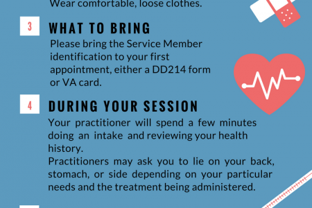 First Time At The Clinic Infographic