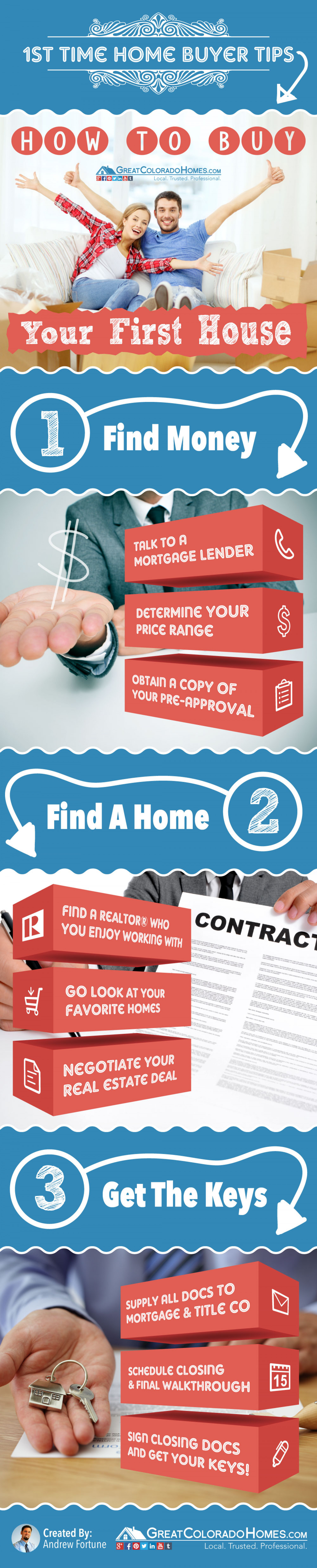 First Time Home Buyer Tips: How To Buy Your First House Infographic