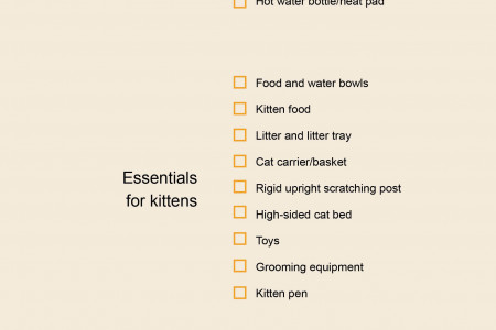First Time Pet Owner Checklist  Infographic
