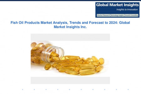 Fish Oil Products Market growth outlook with industry review and forecasts  Infographic