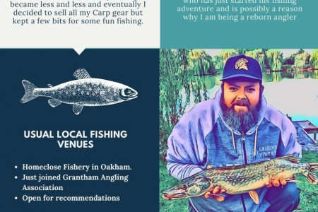 Fishbuddy Directory | Middle Aged Angler Reborn Infographic