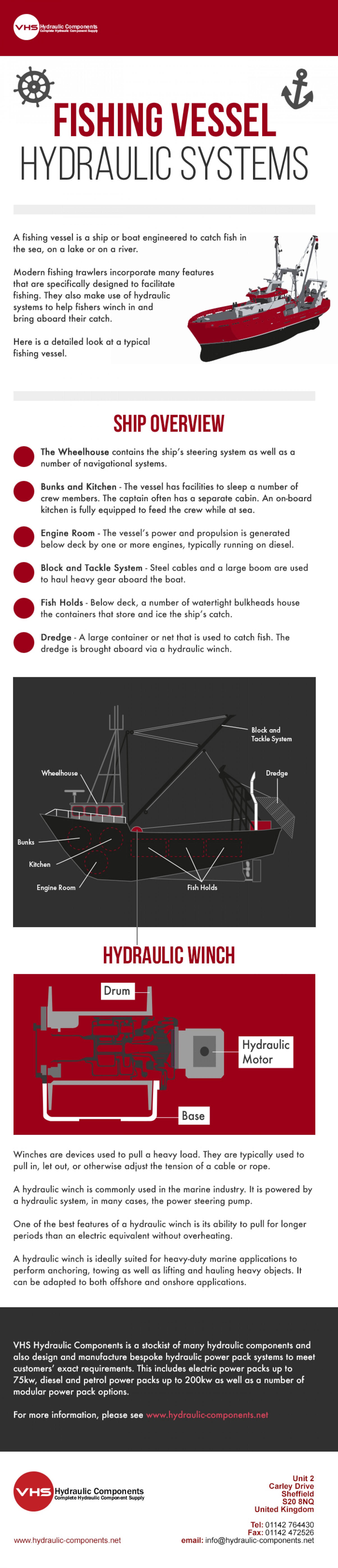 Fishing Vessel Hydraulic Systems Infographic