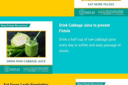 Fistula Diet After Fistula Surgery Infographic