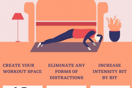 Fit At Home: A Guide To Home Workout During The Pandemic Infographic