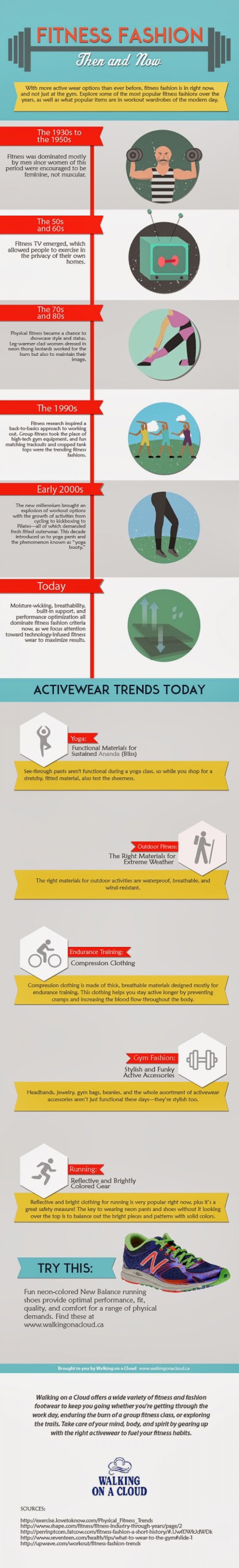 Fitness Fashion Then and Now Infographic