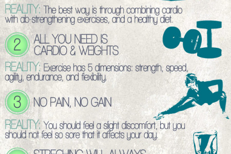 Fitness Myths Infographic